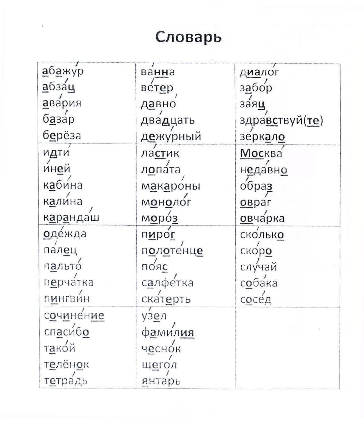найму словарные слова 1 класс школа россии список металлические