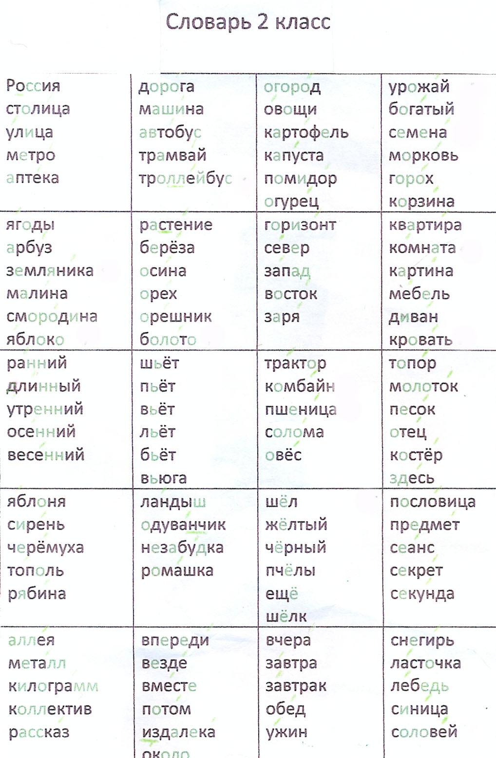 передержать огне, словарные слова 1 класс школа россии список пятни Снять